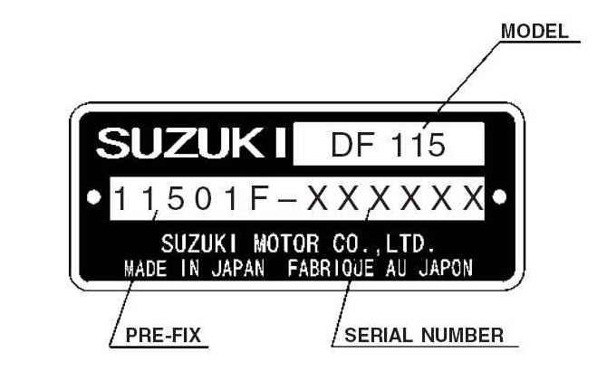 Exemple de numéro de série pour un moteur hors-bord Suzuki Marine